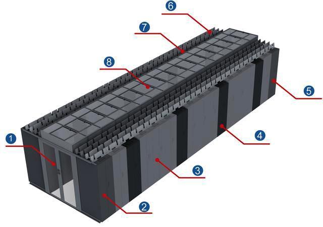 冷通道数据机柜3D图