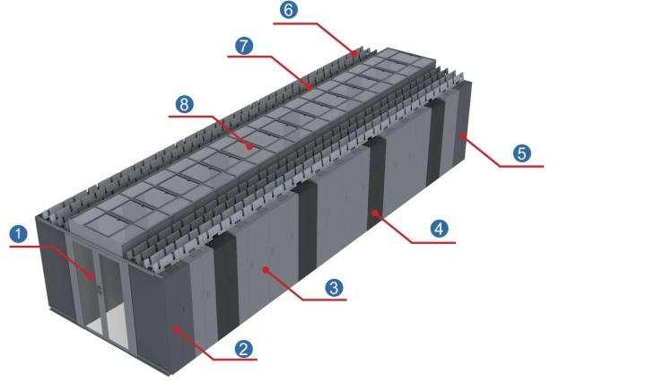 微模块一体化机柜模块化机房优势