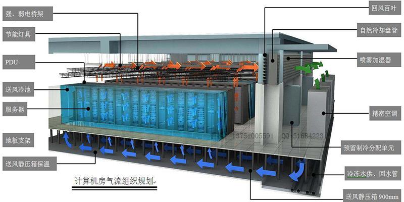 微模块系统机房